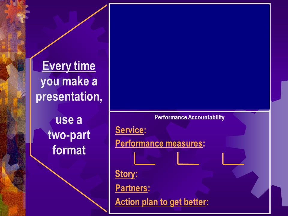 Every time you make a presentation, use a two-part format