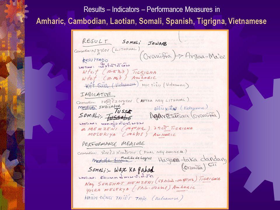 Amharic, Cambodian, Laotian, Somali, Spanish, Tigrigna, Vietnamese