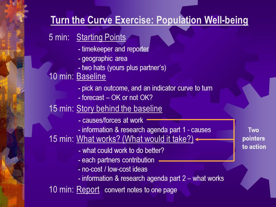 Turn the Curve Exercise: Population Well-being
