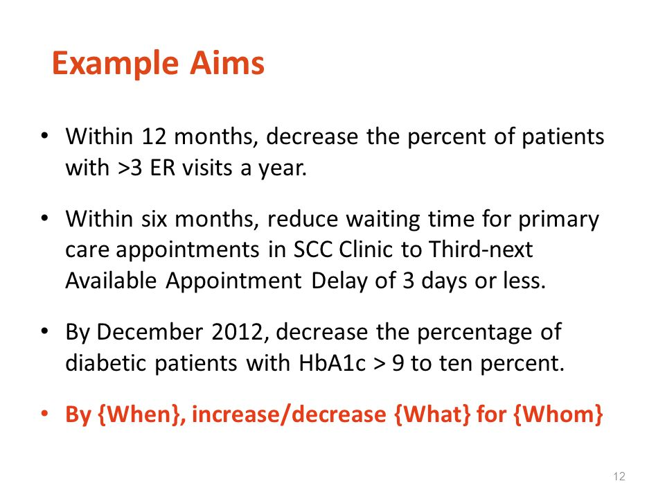 Example Aims Within 12 months, decrease the percent of patients with >3 ER visits a year.