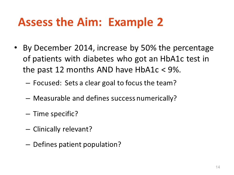 Assess the Aim: Example 2