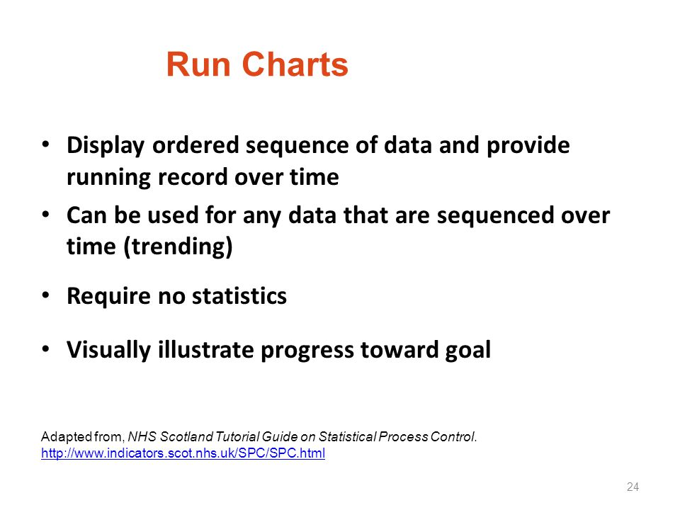 Run Charts Display ordered sequence of data and provide running record over time. Can be used for any data that are sequenced over time (trending)