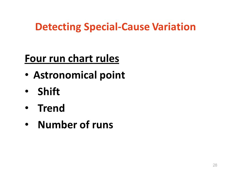 Detecting Special-Cause Variation