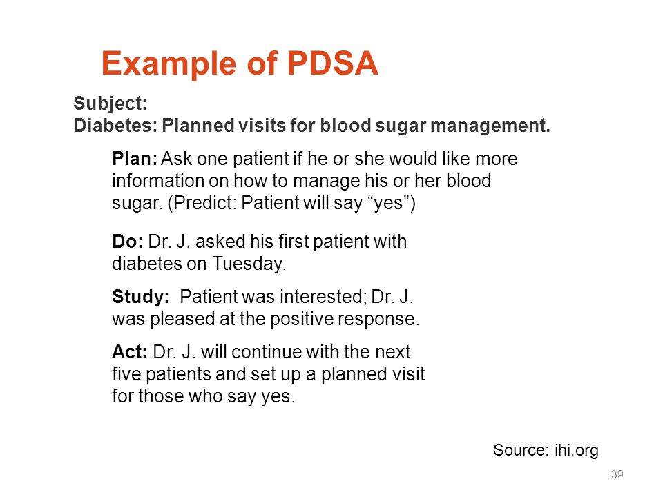 Example of PDSA Subject: