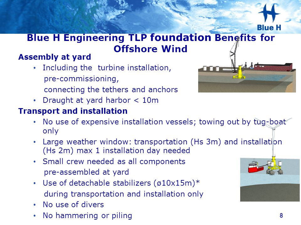 Blue H Engineering TLP foundation Benefits for Offshore Wind