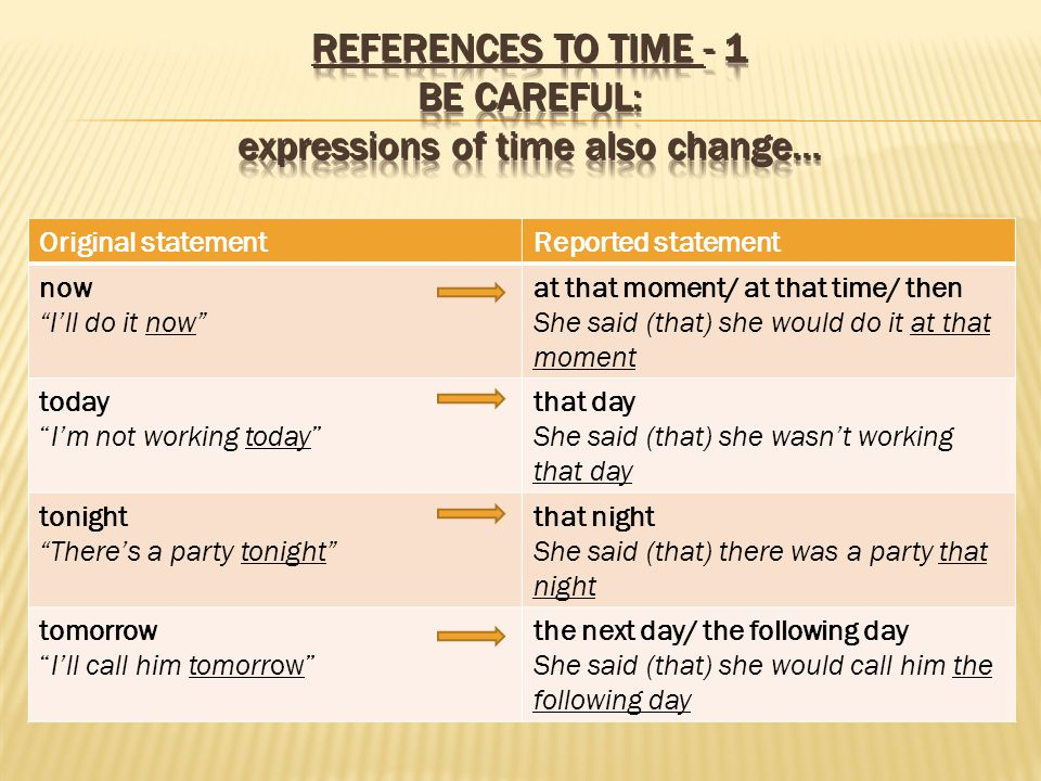 References to time - 1 BE CAREFUL: expressions of time also change…