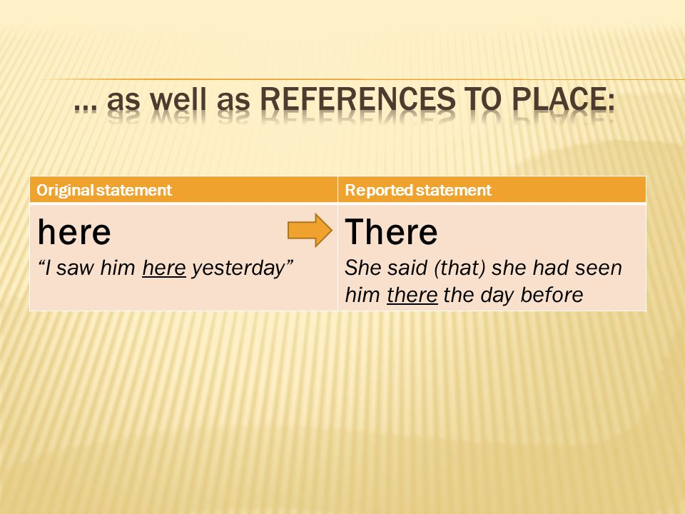 … as well as ReferenceS to place: