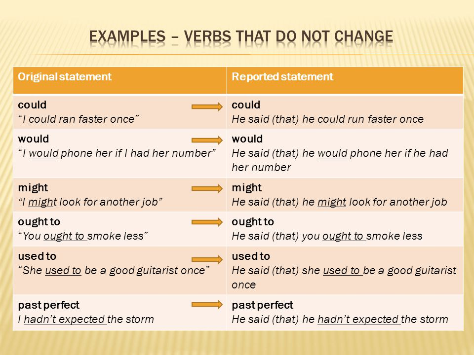 Examples – verbs that do not change