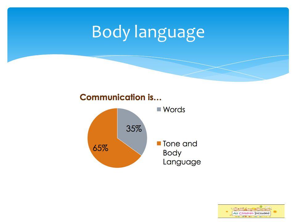 Body language S