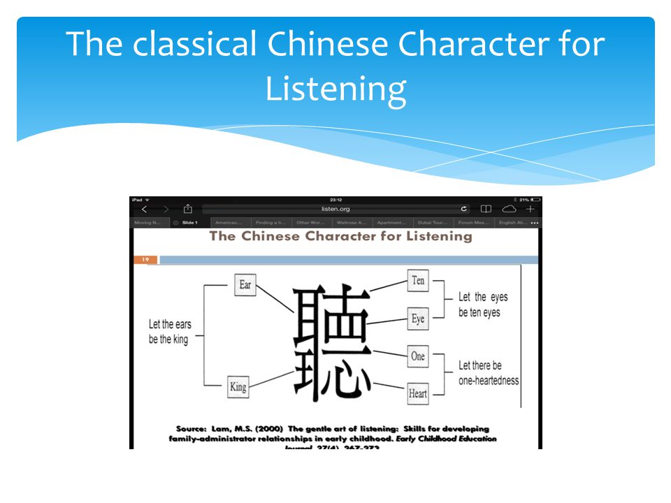 The classical Chinese Character for Listening