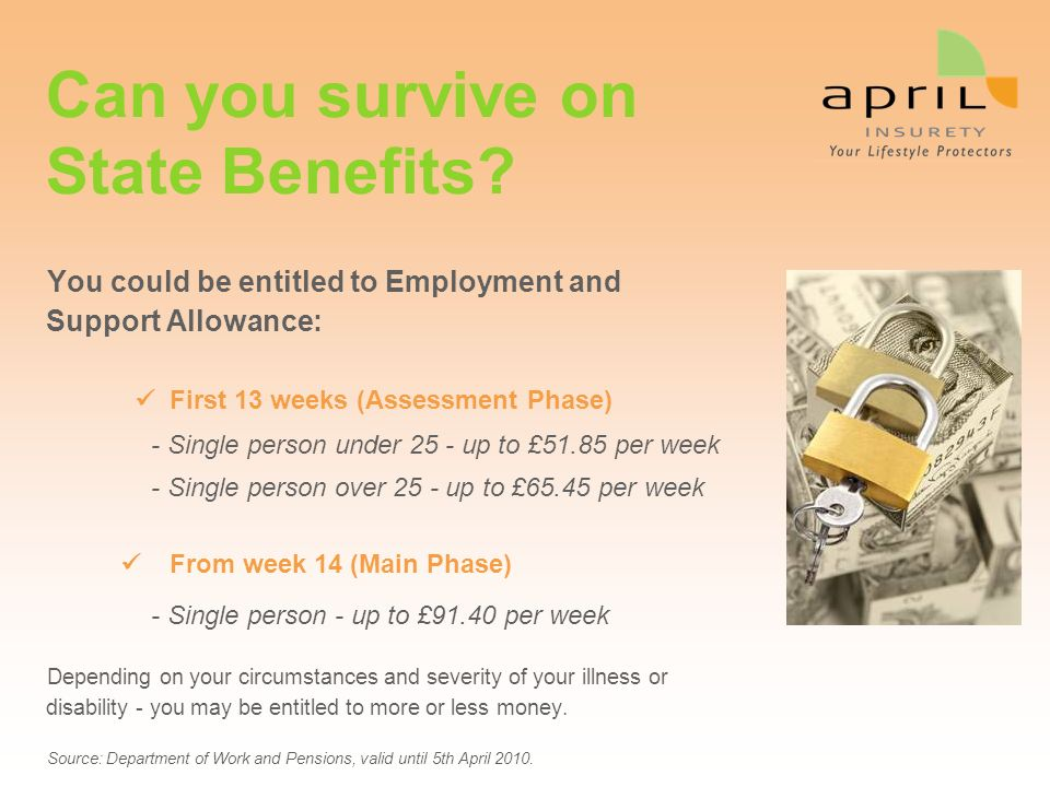 Can you survive on State Benefits