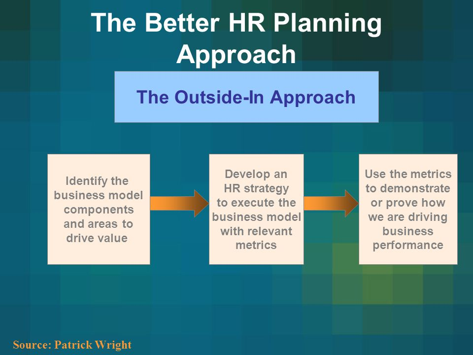 The Better HR Planning Approach