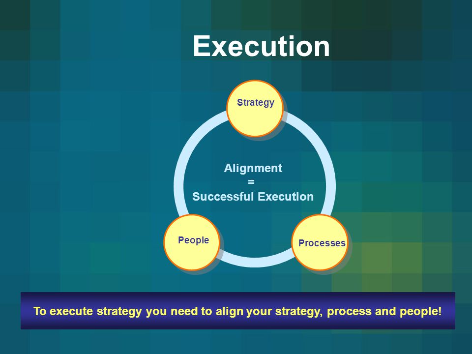 Execution Alignment = Successful Execution
