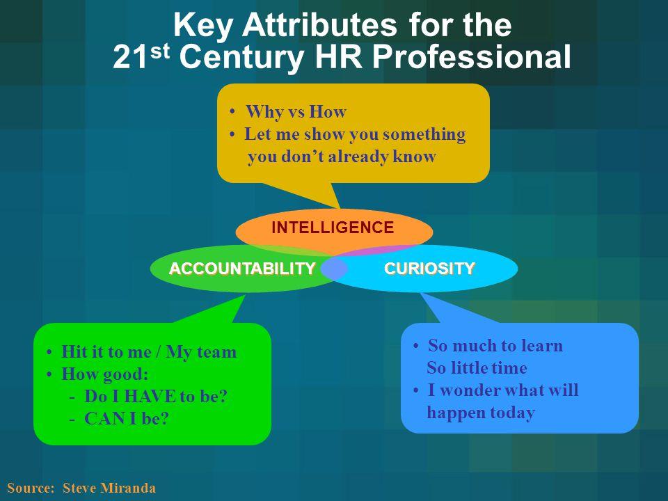 21st Century HR Professional