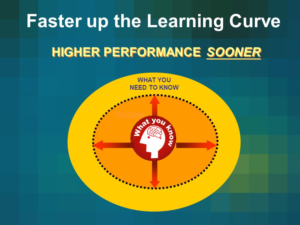 Faster up the Learning Curve