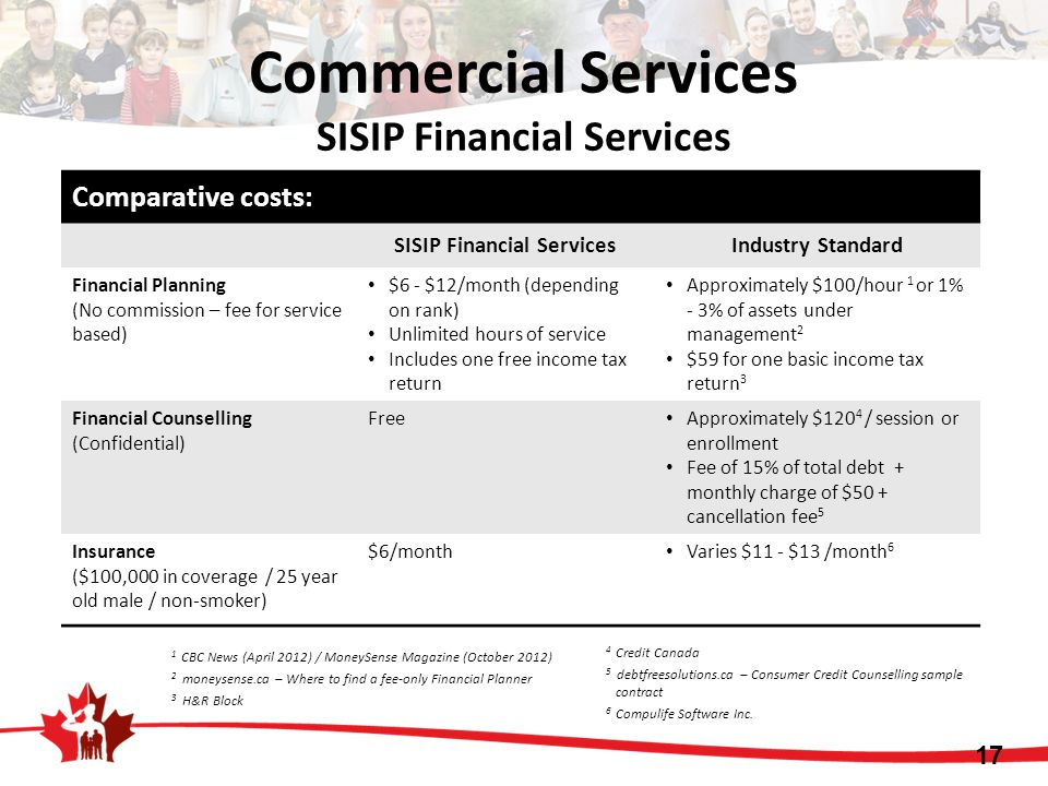 Commercial Services SISIP Financial Services