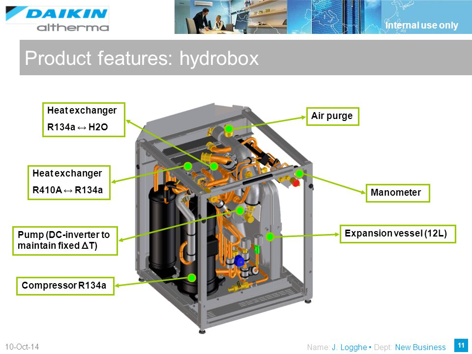Product features: hydrobox
