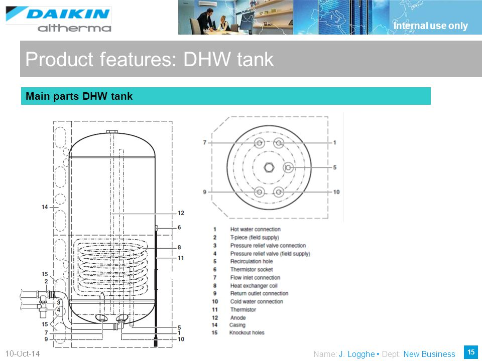 Product features: DHW tank