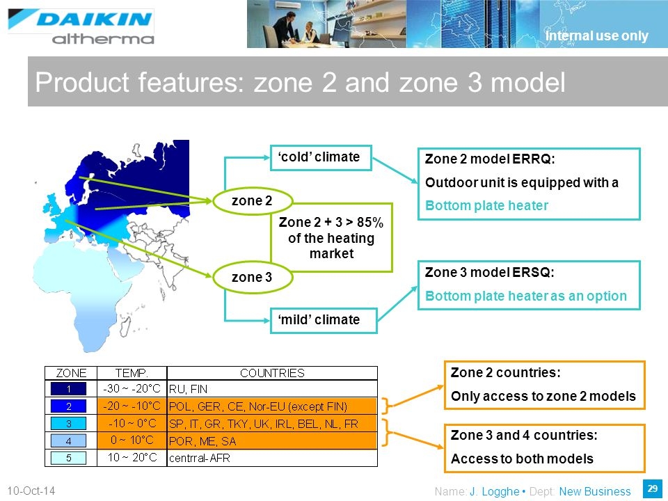 Product features: zone 2 and zone 3 model