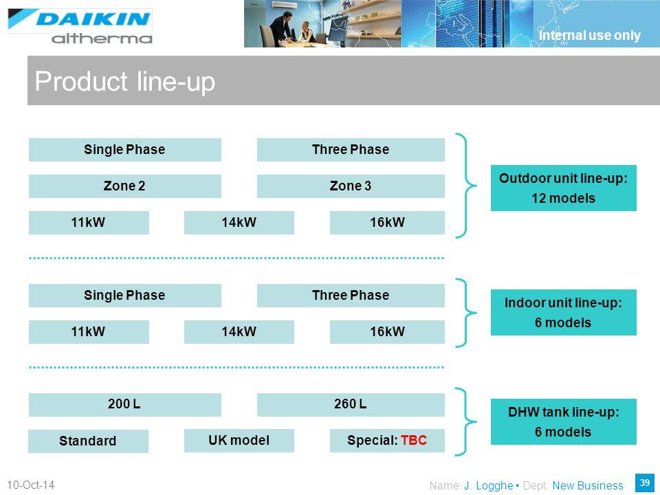 Product line-up Single Phase Three Phase