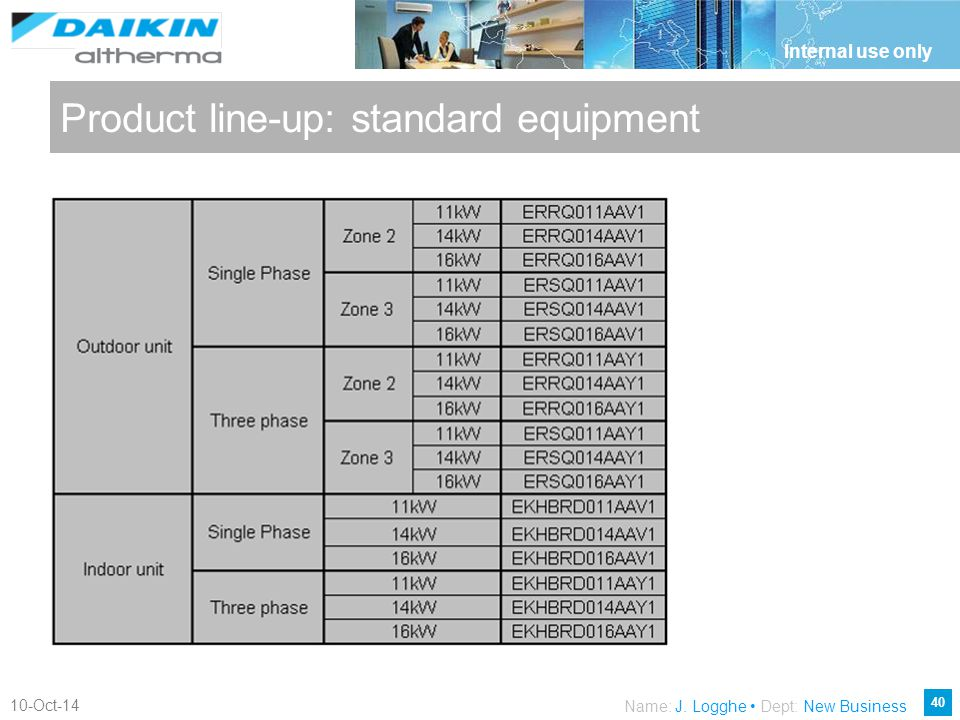 Product line-up: standard equipment