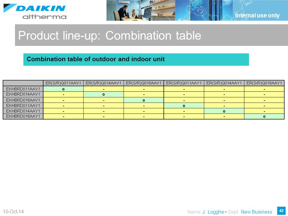 Product line-up: Combination table