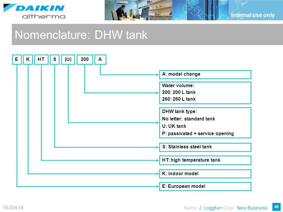 Nomenclature: DHW tank