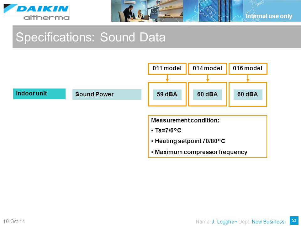 Specifications: Sound Data