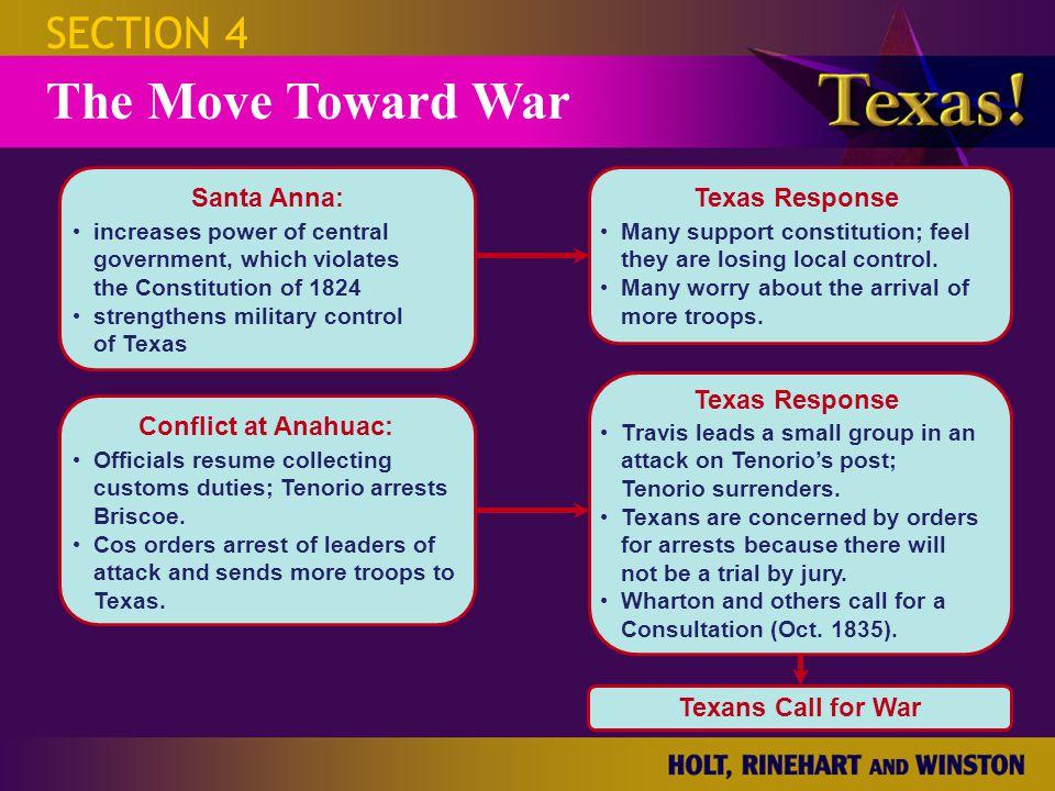 The Move Toward War SECTION 4 Texas Response Santa Anna: