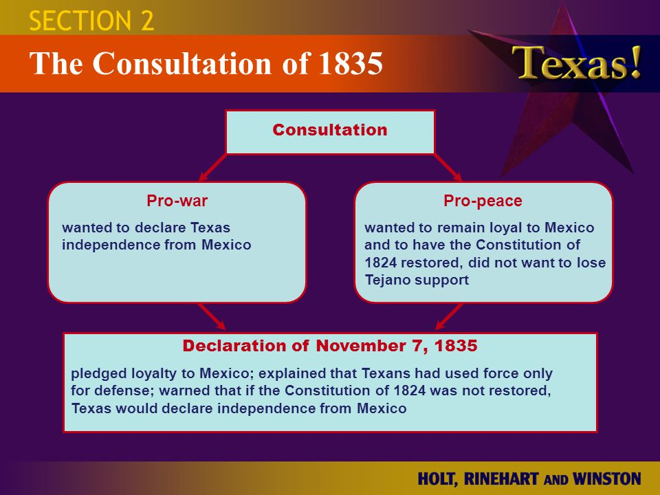 The Consultation of 1835 SECTION 2 Pro-war Consultation