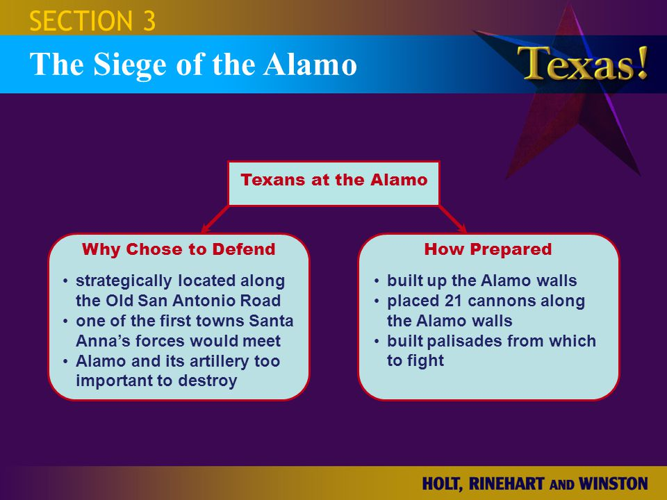 The Siege of the Alamo SECTION 3 Why Chose to Defend