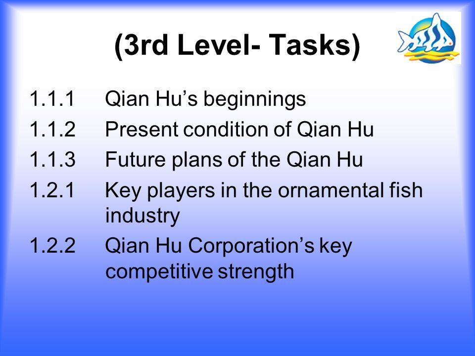 (3rd Level- Tasks) 1.1.1 Qian Hu's beginnings