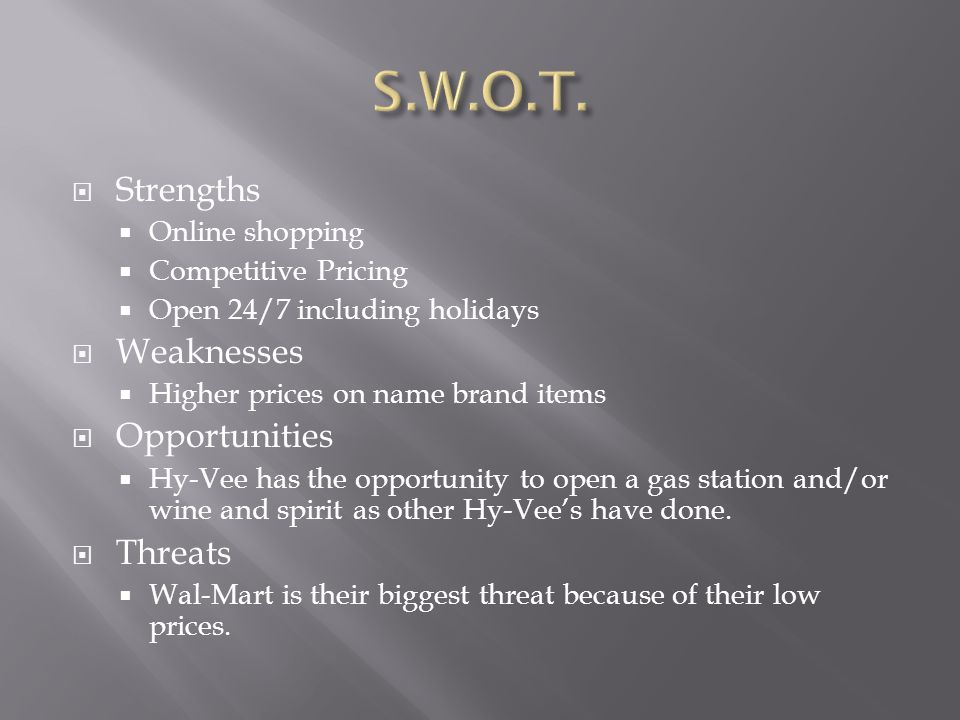 S.W.O.T. Strengths Weaknesses Opportunities Threats Online shopping