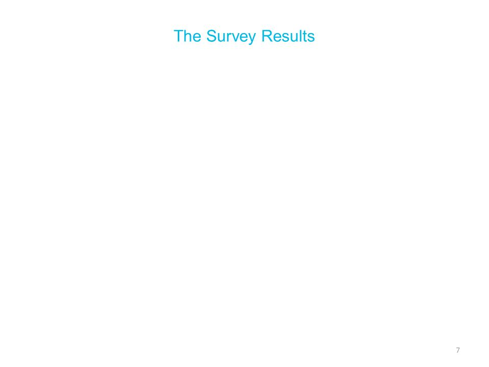 The Survey Results