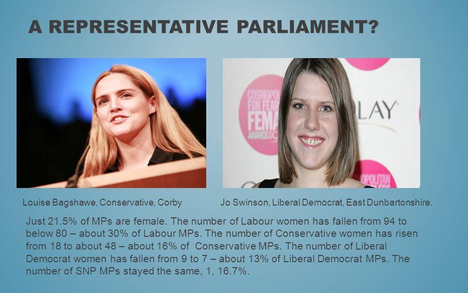 A Representative Parliament
