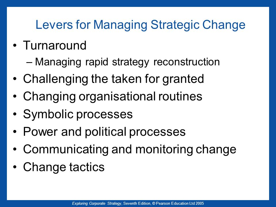 Levers for Managing Strategic Change