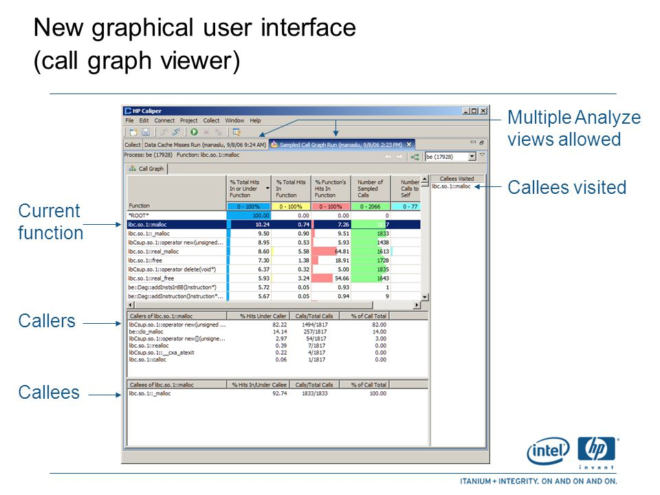 New graphical user interface (call graph viewer)