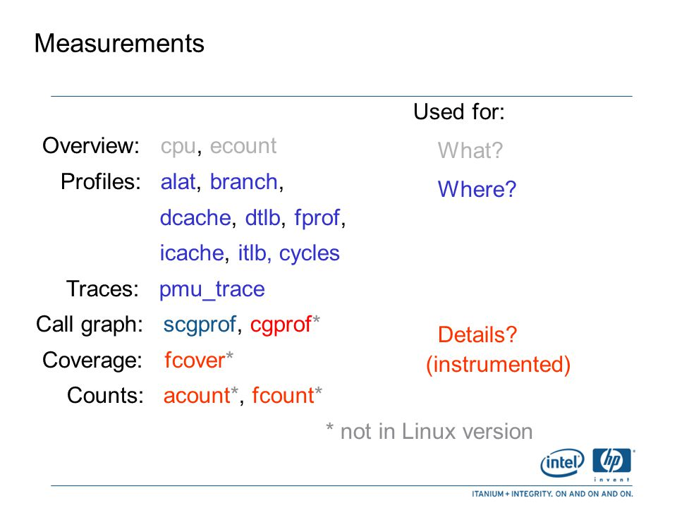 Measurements Used for: What Where Overview: cpu, ecount