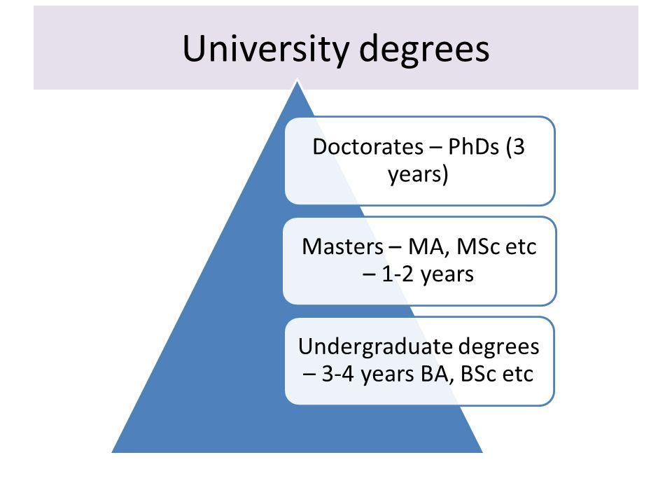 University degrees Doctorates – PhDs (3 years)