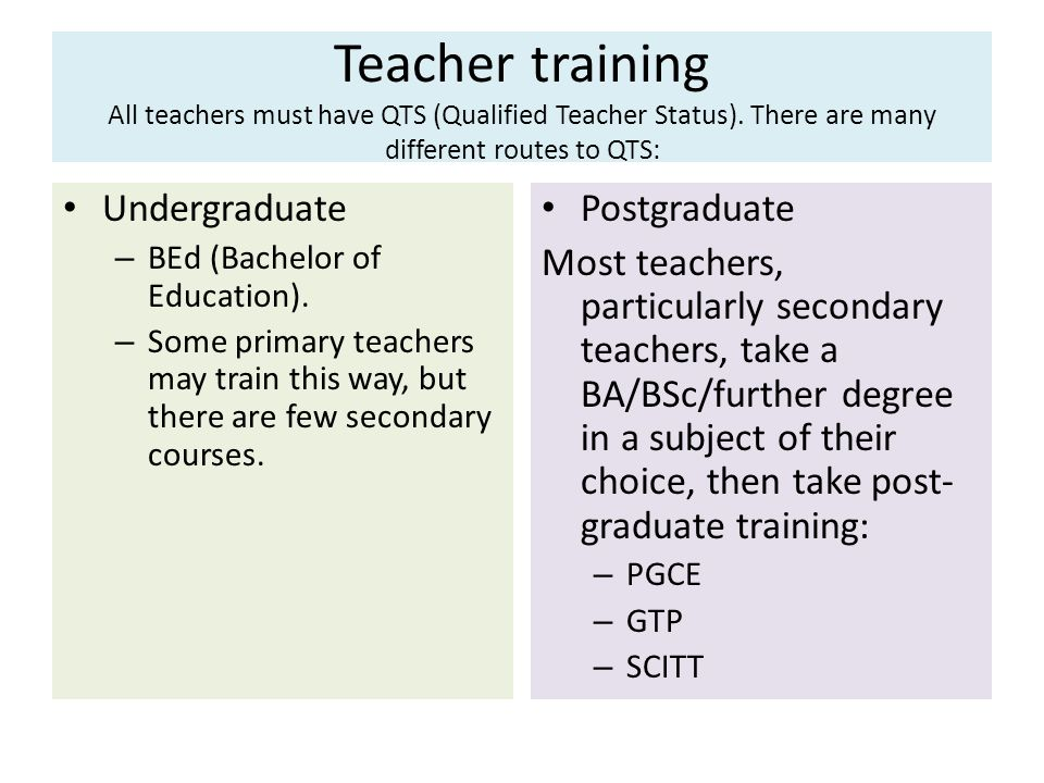 Teacher training All teachers must have QTS (Qualified Teacher Status)