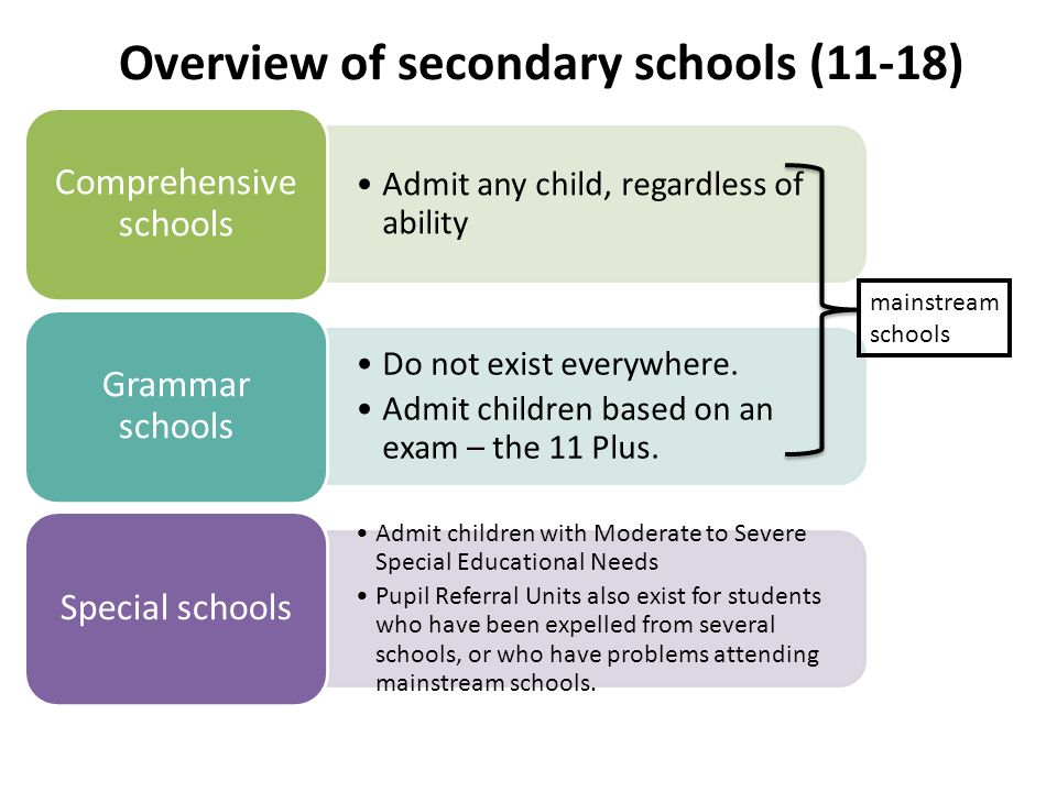 Overview of secondary schools (11-18)