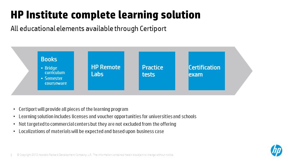 HP Institute complete learning solution