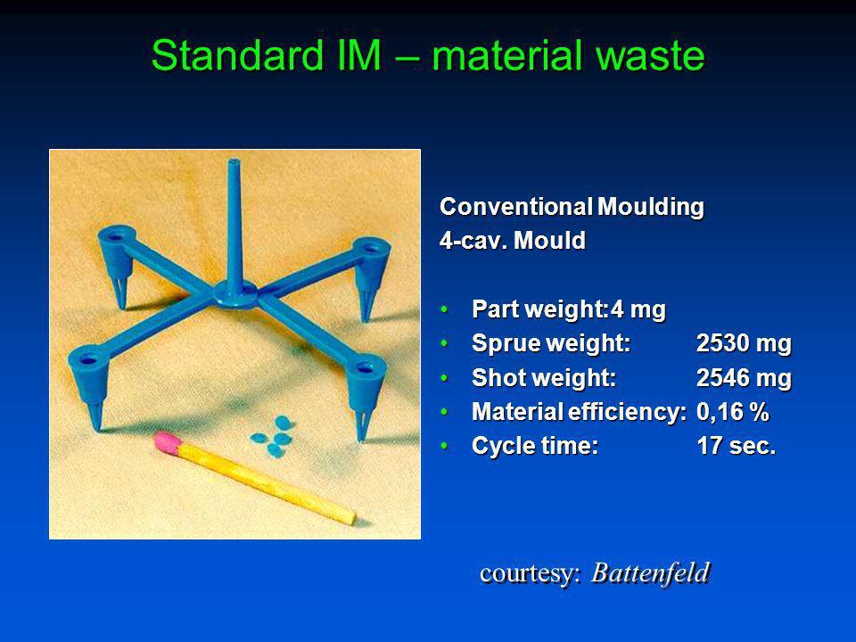 Standard IM – material waste