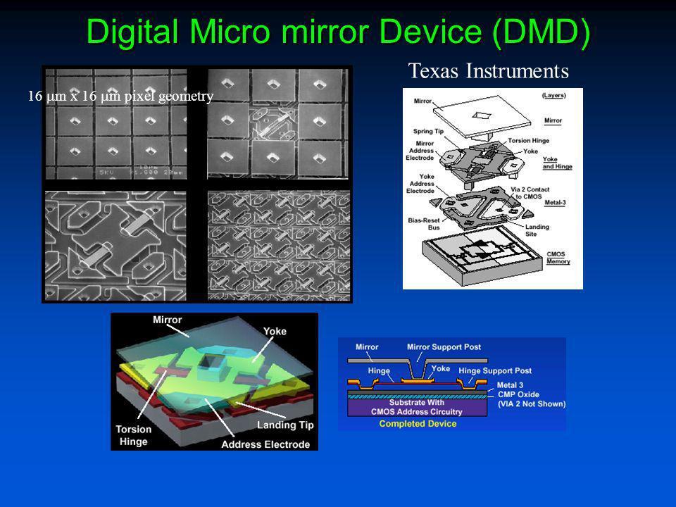 Digital Micro mirror Device (DMD)