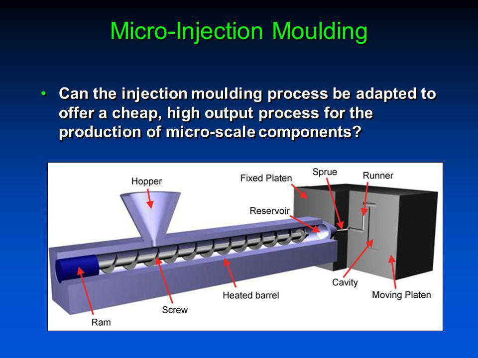 Micro-Injection Moulding