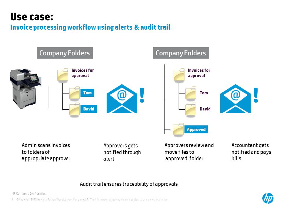 Use case: Invoice processing workflow using alerts & audit trail
