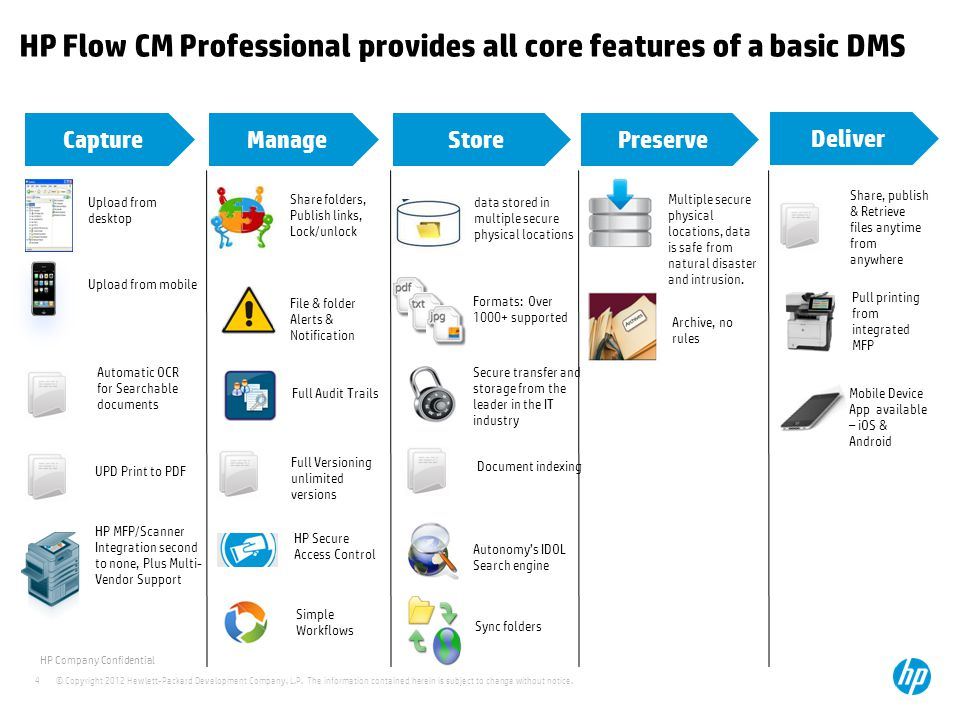 HP Flow CM Professional provides all core features of a basic DMS