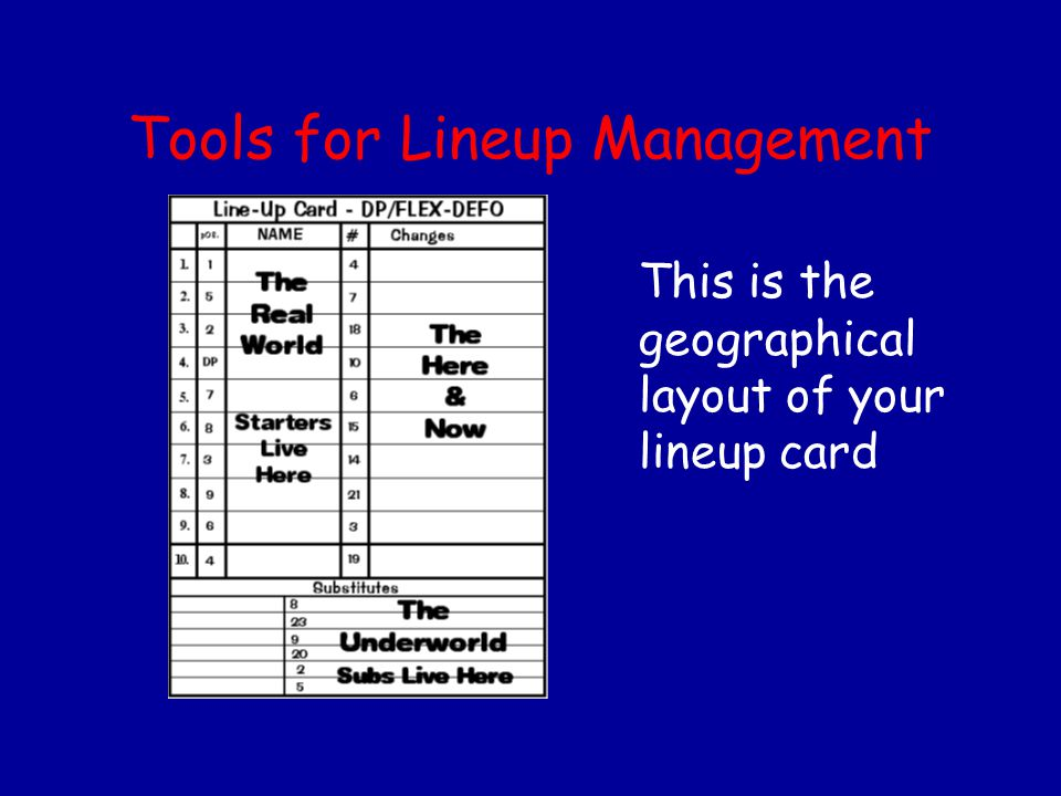 Tools for Lineup Management
