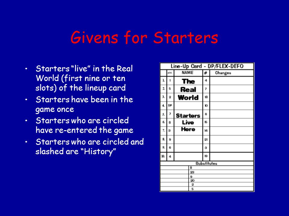 Givens for Starters Starters live in the Real World (first nine or ten slots) of the lineup card.