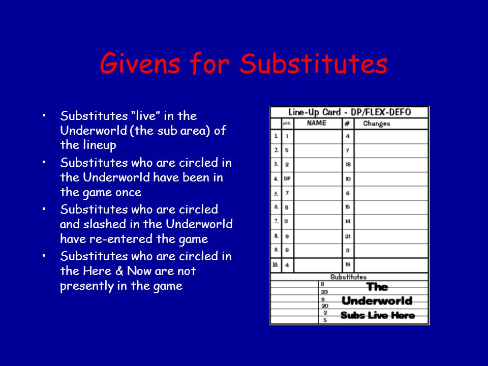 Givens for Substitutes